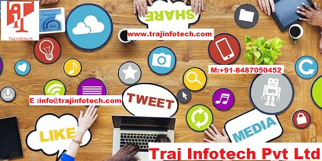 Ways to monitor and track your brand - Traj Infotech