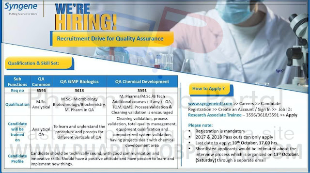 Syngene Walk In Drive For Freshers for QA at 13 October 2018 - Apply Before 10th Oct' 18