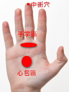 手掌穴道 - 失眠穴道按摩穴位 - 中衝穴、手掌區、心包區