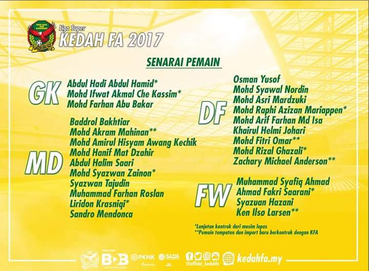 Senarai Pemain Kedah FA 2017