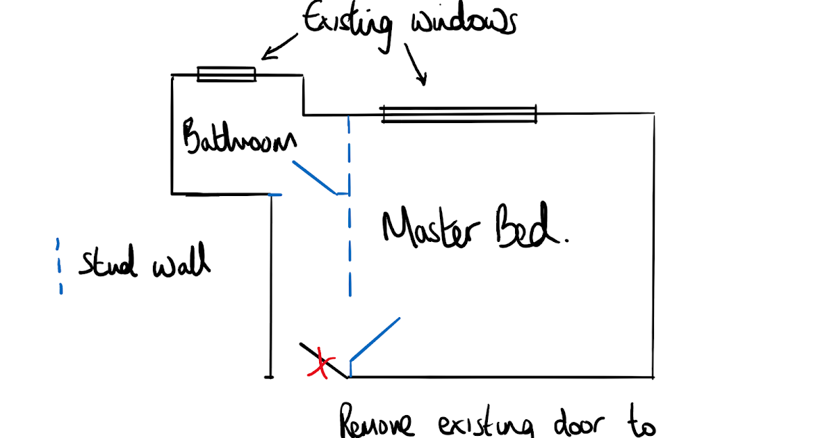 Property developing blog
