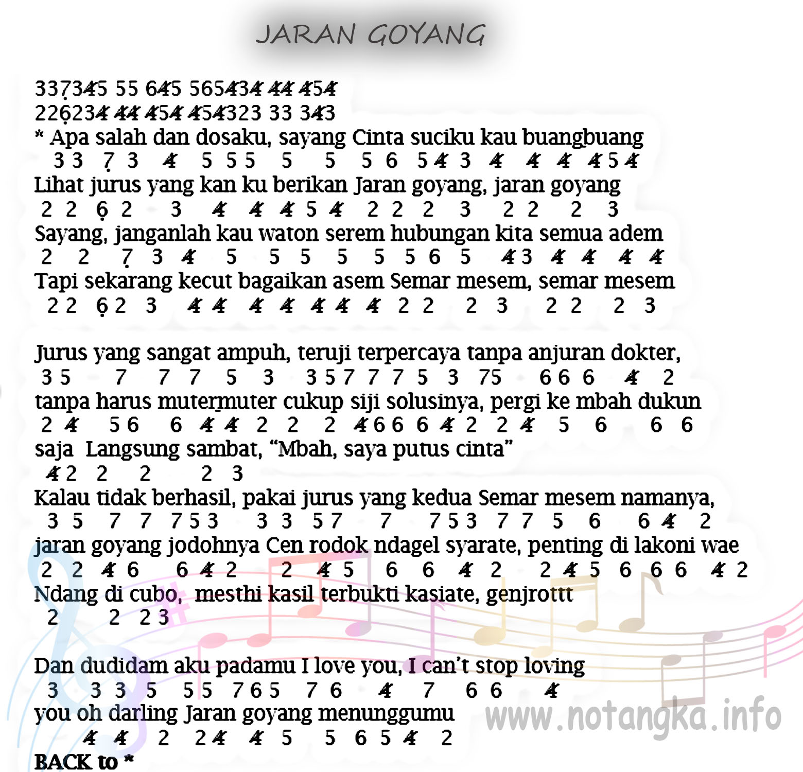 Download Lagu Goyang Nasi Padang 2: Nada Lagu Jaran Goyang