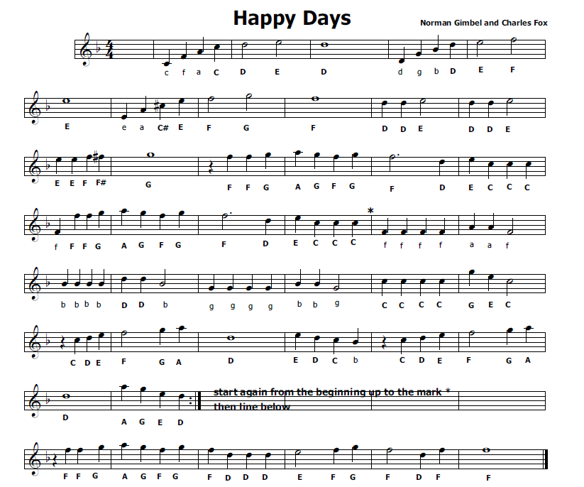 Canzone natale oh happy days
