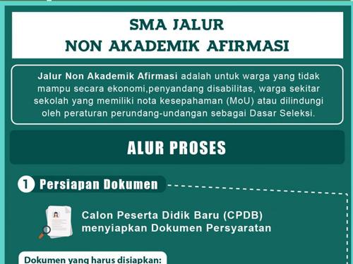 Prosedur dan Jadwal PPDB Jawa Barat 2017 Jenjang SMA Jalur Non Akademik Afirmasi