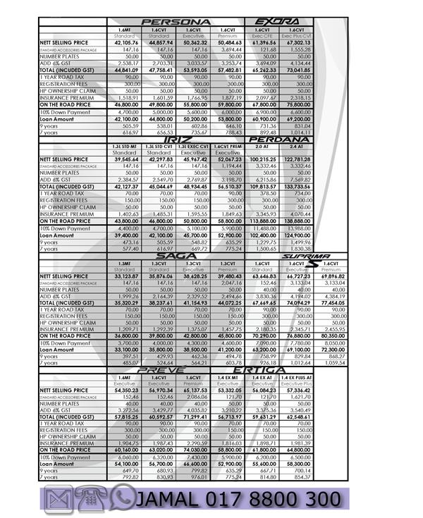 senarai harga proton edar price list - promosi proton edar 2018 Graduate Scheme, Grad Hitz, Skim Siswazah    #promosiproton #protonsaga protonpersona #protonertiga