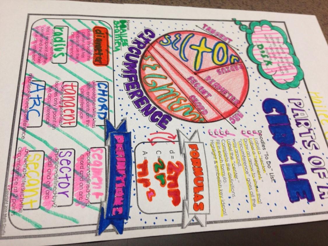 Math Dyal Making Notes Fun