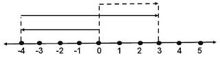 Soal UTS Matematika Kelas 4 Semester 2 Tahun 2017/2018 gambar 1