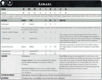 Warhammer Codex Grey Knights Pdf Download shareazade exploitation mensager periphirique capellani