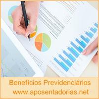 Previdência Social - Benefício Habilitado