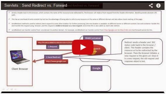 JAVA EE: Servlets : Send Redirect vs  Forward