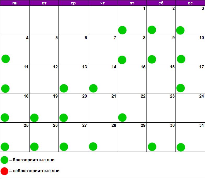 Лунный календарь наращивания март 2019