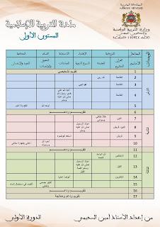 التوزيع السنوي لمادة التربية الإسلامية للمستوى الأول وفق المنهاج المراجع