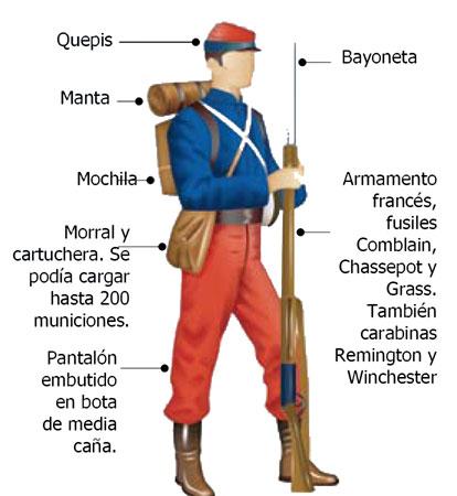FILANAVAL: EJÉRCITO DE CHILE ( Historia )