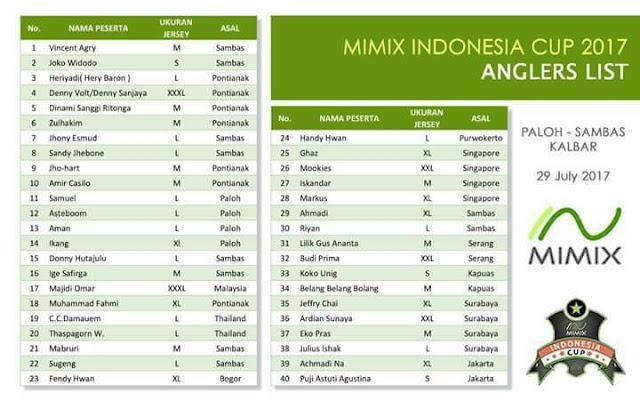 mimix indonesia cup sambas paloh kalimantan barat
