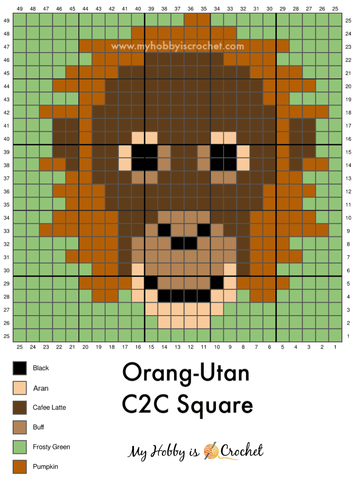 Orang-Utan C2C Graph