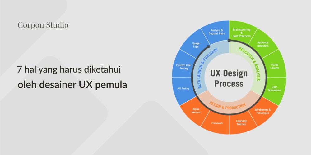 Hal yang harus diketahui Desainer UX Pemula