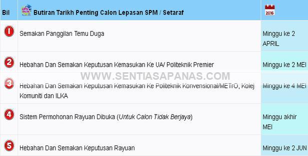 IPTA+SPM+2016