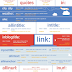 Google Advanced Search Operators Cheat Sheet Infographic
