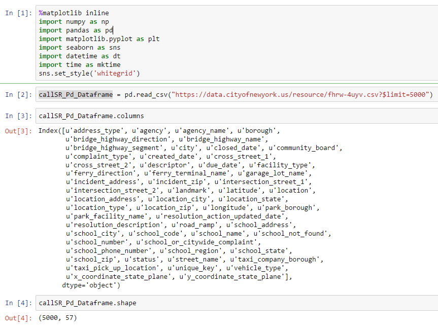 DataScience With Python/R/SAS: Exploratory Data Analysis(EDA) | Data