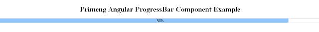 primeng Angular Progressbar Static example