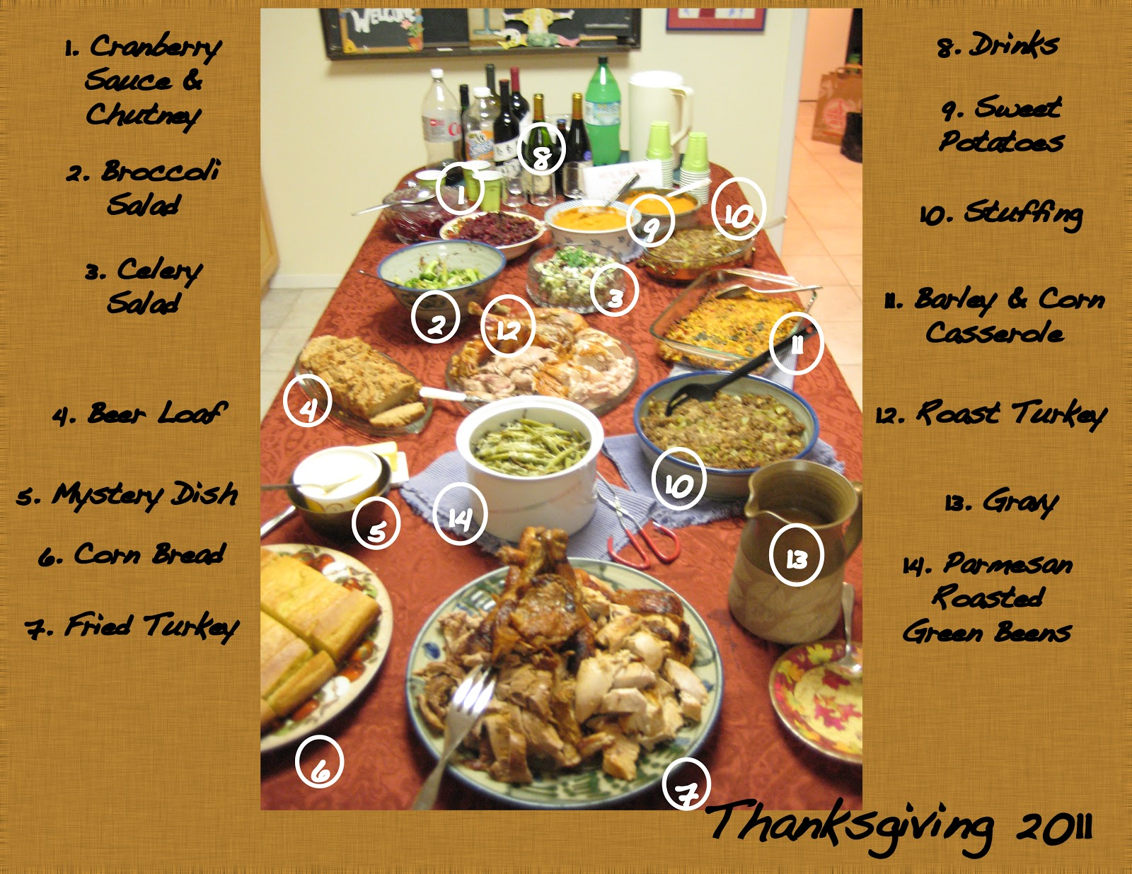 english in jerez thanksgiving what do people eat on