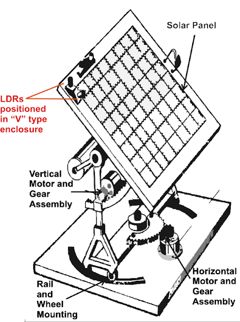 Solar Tracker Mechanism Details With Ldr Installation And Gear