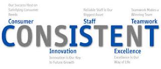Pengertian Visi, Misi, Sasaran Dan Tujuan Perusahaan