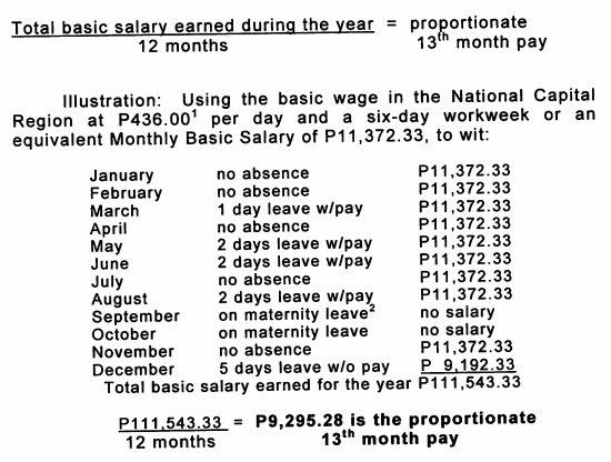 Tax Act Basic Cost