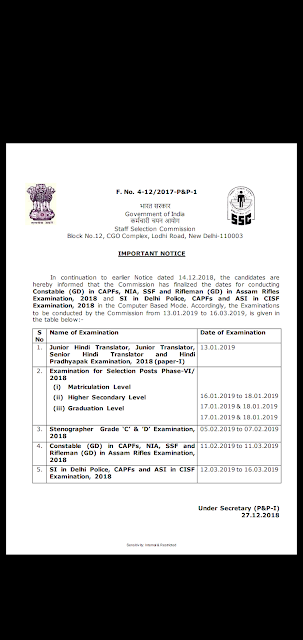 Staff Selection Commission Constable (GD) Exam exam date Declared.
