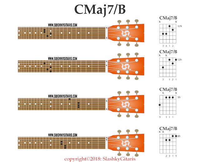 slash chord, chord inversion, kunci gitar, kord jazz, kord gitar, cmaj7/B