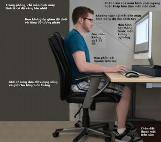 Kích thước bàn làm việc phù hợp với người sử dụng