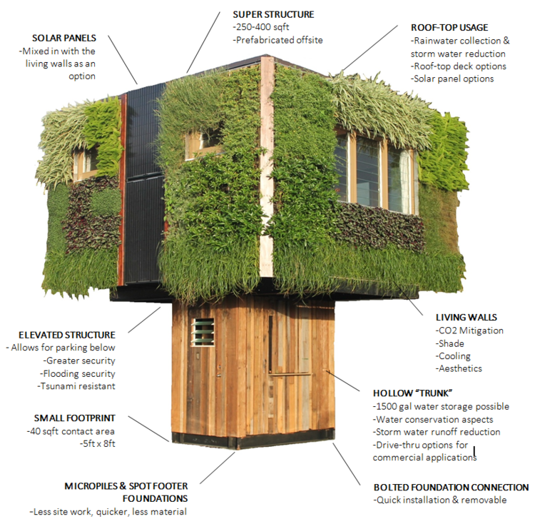 Home Design Ecological Ideas:  Design Stack: A Blog About Art, Design And Architecture