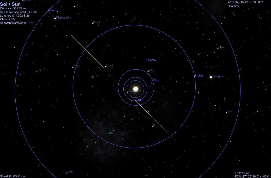 Astroblog: Earthquakes and Planetary Alignments, Yet Again.