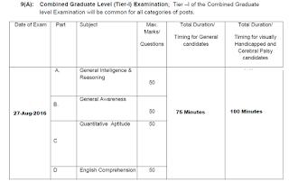SSC CGL Examination Tier I, Tier II and Tier III Exam Pattern Syllabus Tier 1 Exam Date 27-08-2016