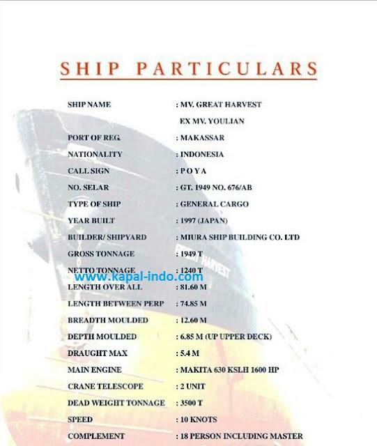 Ship particular kapal kargo MV Great Harvest, Ship particular kapal kargo ex MV Youlian, owner kargo MV Great Harvest, pemilik kapal kargo MV Great Harvest, spesifikasi kapal kargo great harvest, ship particular kargo buatan jepang, ship particular kapal kargo tahun 1991