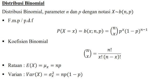 Tutorial : Cara Menghitung Peluang Distribusi Binomial dan Poisson dengan Excel
