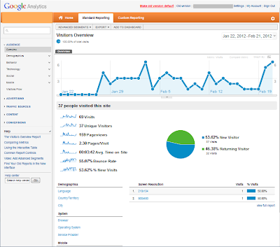 Google Analytics features
