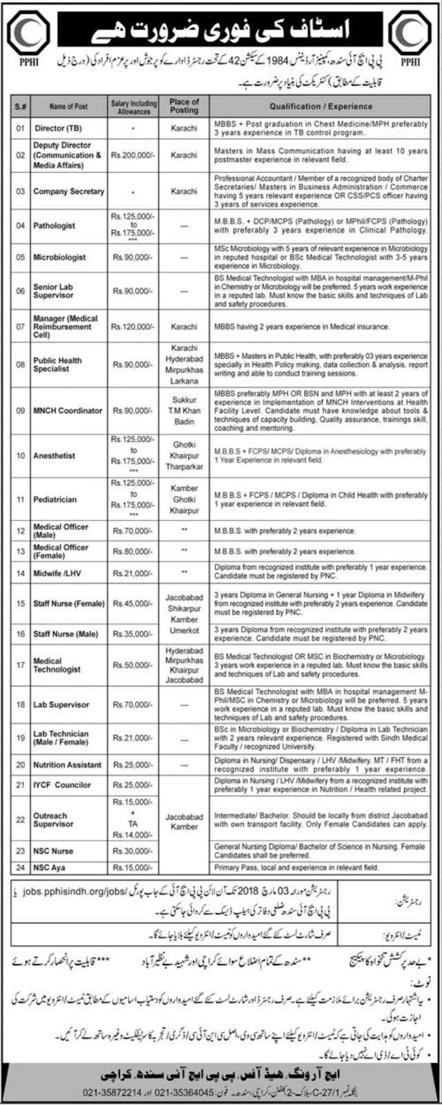 Jobs In Peoples Primary Healthcare Initiative Sindh PPHI Karachi 2018 for 24 Posts