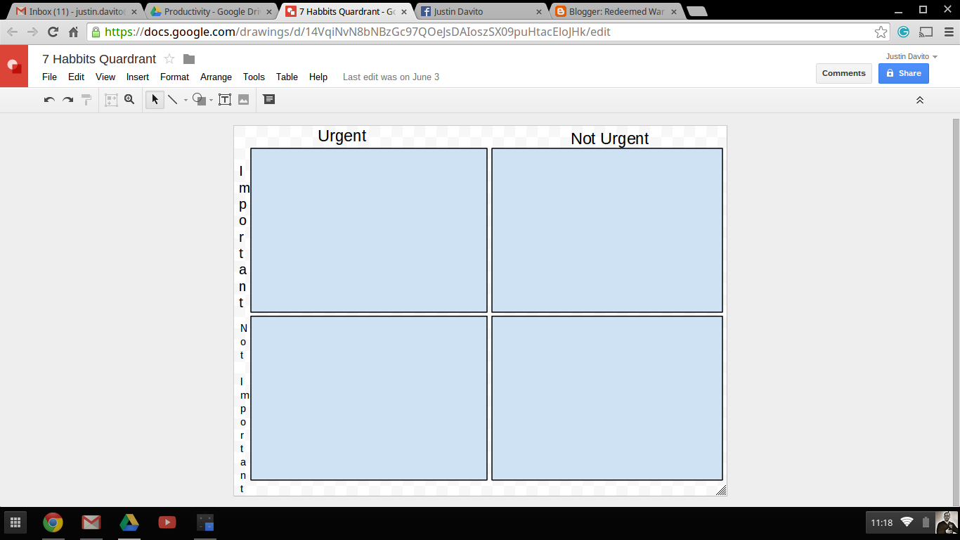 Getting Organized: Using the Covey Quadrant