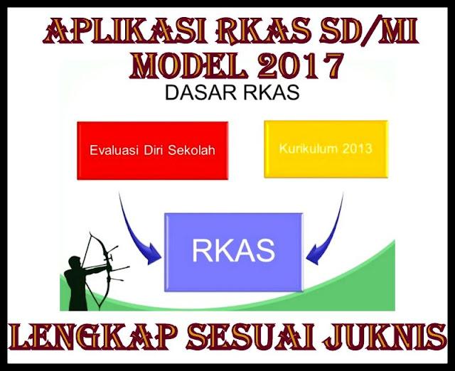 Aplikasi RKAS SD/MI Model 2017 Format Lengkap Sesuai Juknis