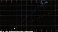 HIT MIESIĄCA - Koniunkcja Marsa z Jowiszem, poranek trzeci - widok teleskopowy i położenie księżyców galileuszowych