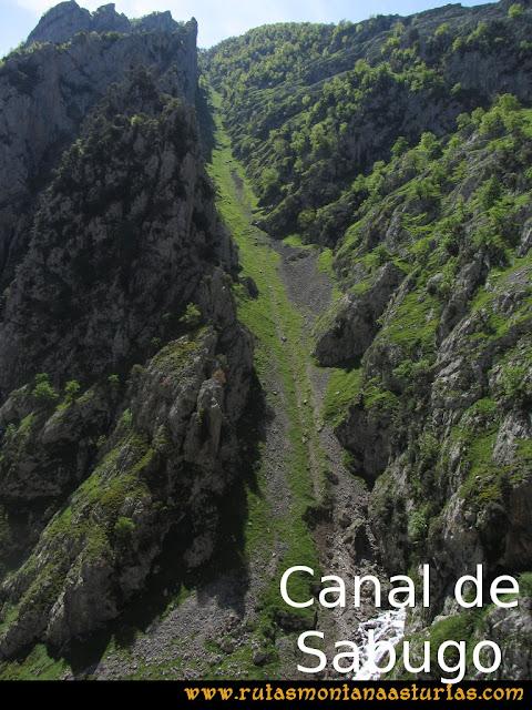 Ruta del Cares: Canal de Sabugo