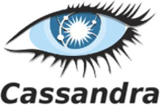 strategy_options cassandra