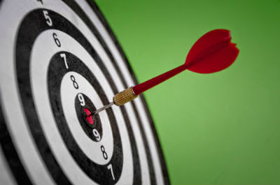 5 reasons for targets in the organization