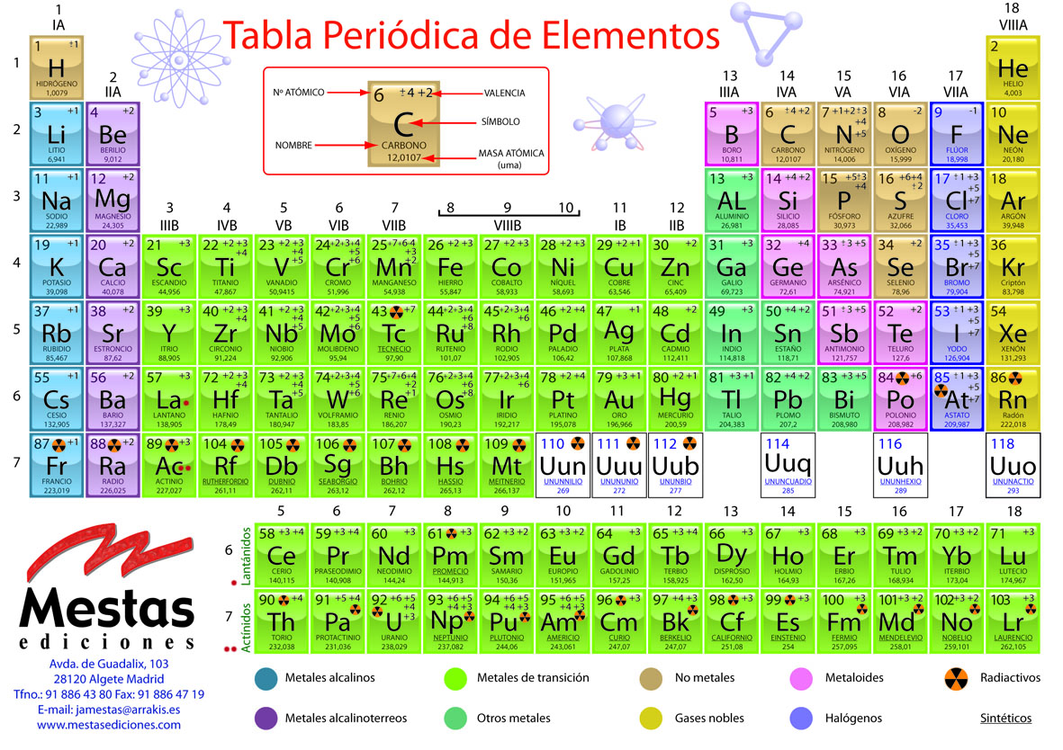 Free example letter tabla periodica a blanco y negro best of tabla elementos new tabla periodica blanco y engro choice image periodic table and the documents in our library are free download for personal use urtaz Image collections