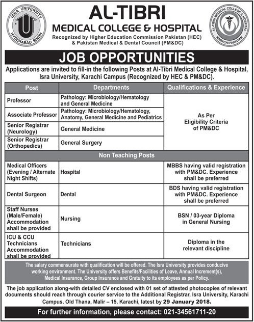 New Jobs in AL Tibri Medical College and Hospital Jan 2018