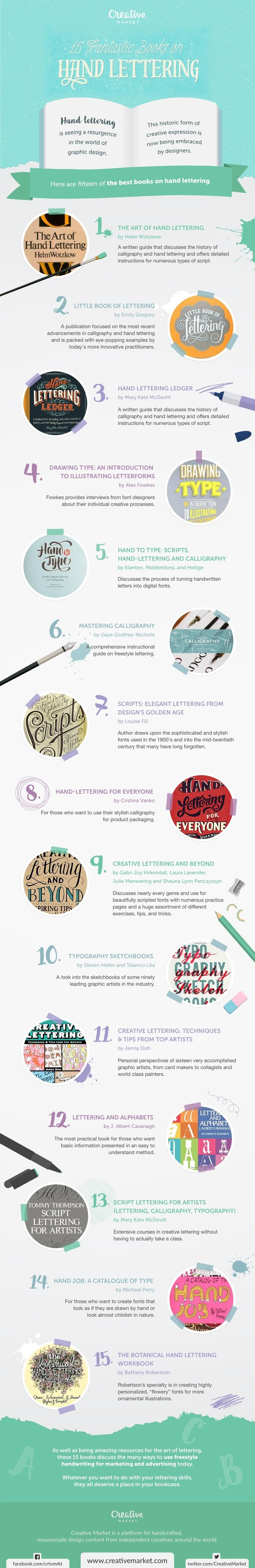 15 Fantastic Books On Hand Lettering #Infographic