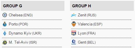 Grup G-H - Liga Champions 2015/16
