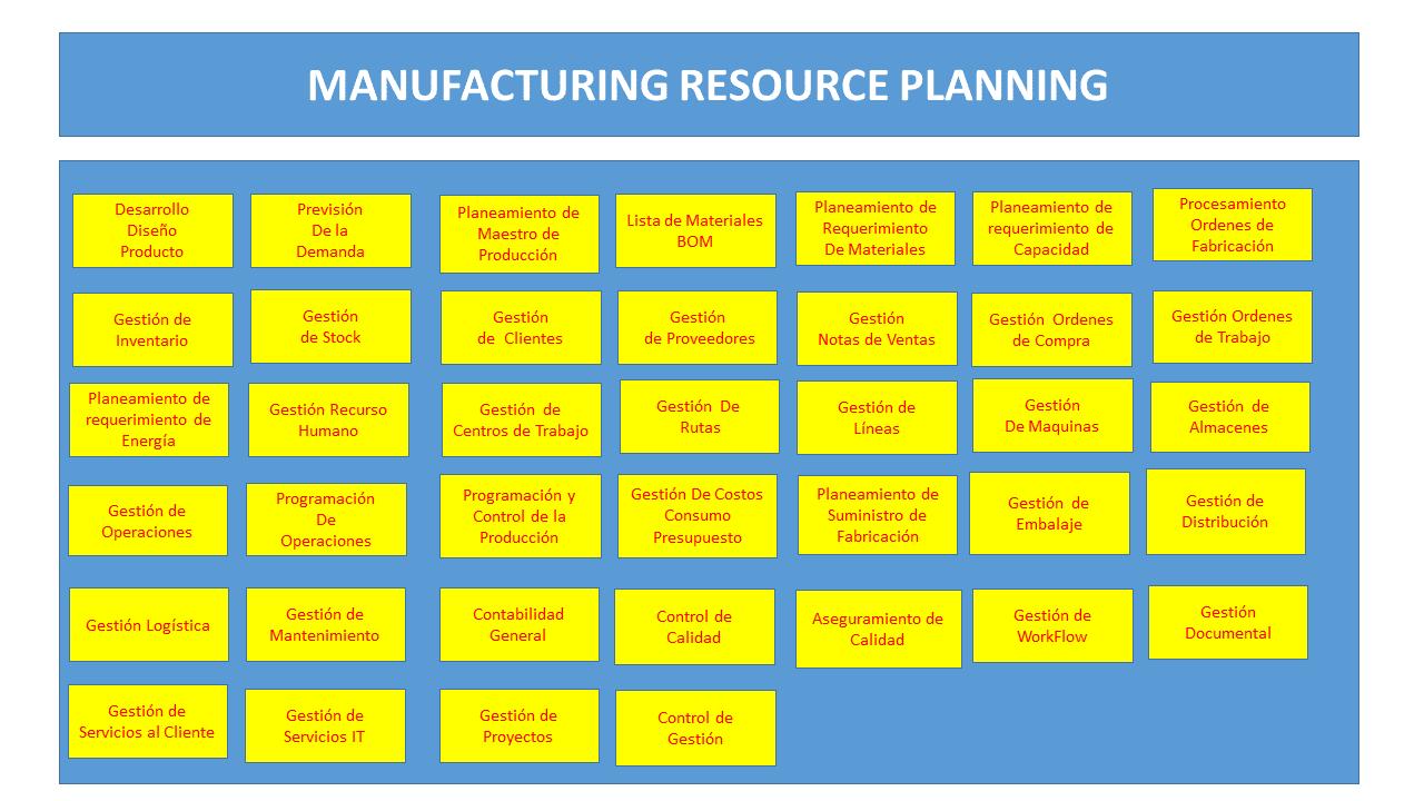 medium resolution of desarrollo y dise o de productos