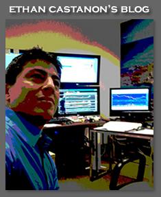 Quantum Support: Interactive Brokers Trader Workstation API - Excel